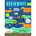 BrainWave (English, 1 Year)